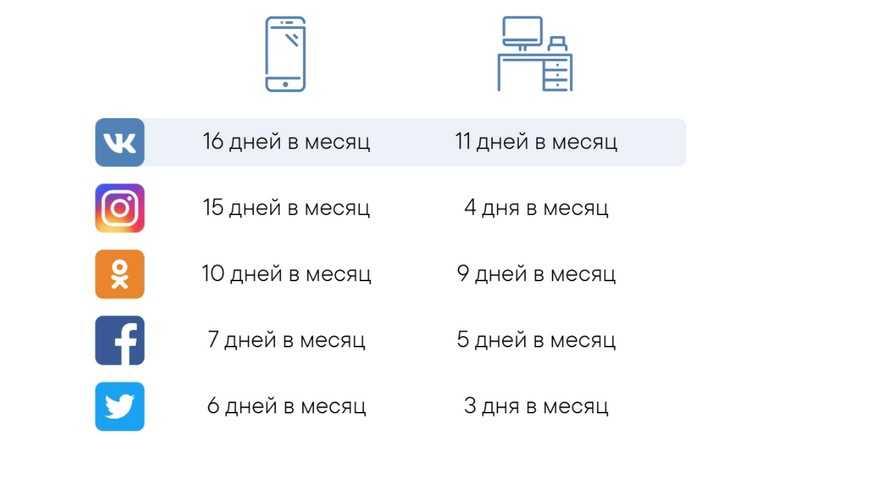 арбитраж вконтакте
