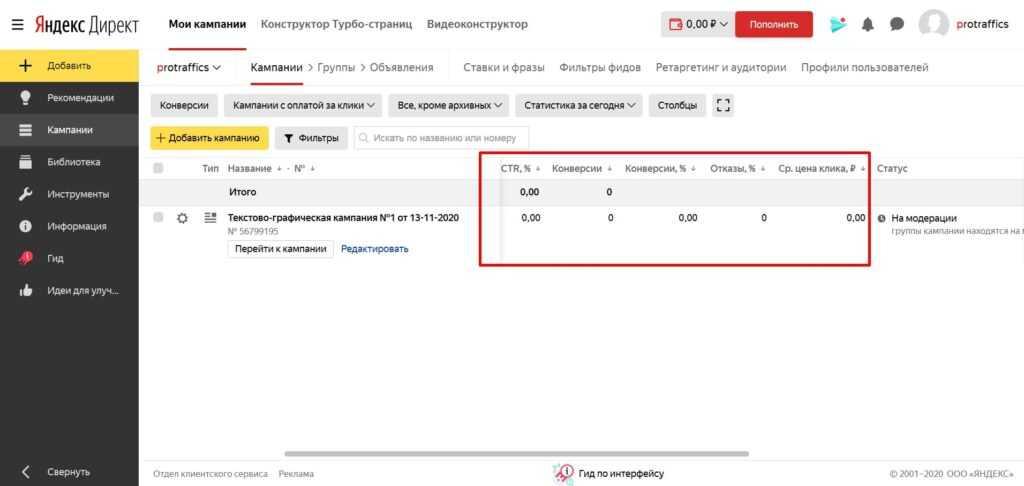 На что обращать внимание при работе с контекстной рекламой Яндекс Директ