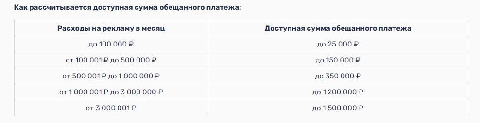 Расчет суммы обещанного платежа в Getuniq.