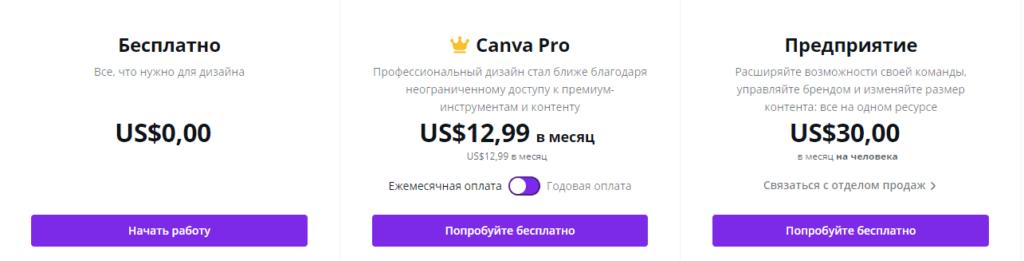 Актуальные тарифы Canva.
