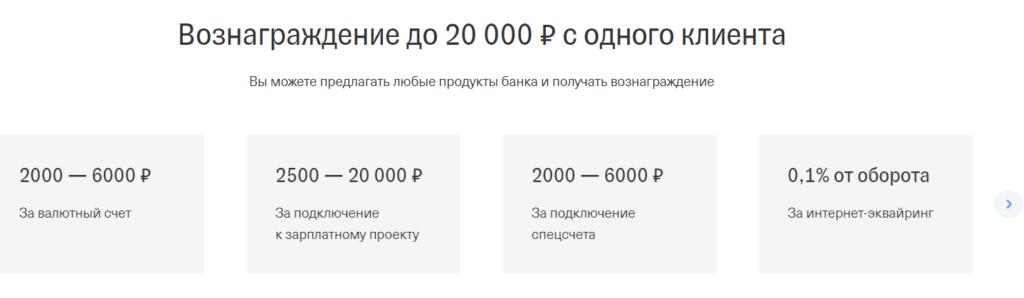 предложения Тинькоф Банк